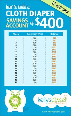 How to build a cloth diaper savings account by saving $20 a week for 20 weeks.  Save $400 - enough to buy some really nice cloth diapers!!