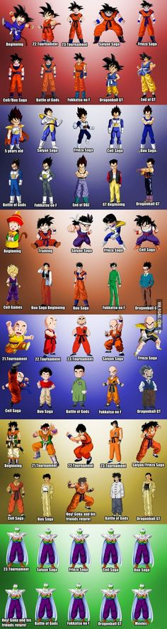 The Evolution Of Dragon Ball Characters
