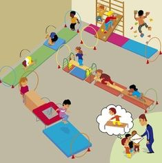 motor car This links to just the picture but it serves as a great outline of how you could put together an indoor obstacle course. Gross Motor Activities, Gross Motor Skills, Preschool Activities, Kids Gym, Yoga For Kids, Course À Obstacles, Preschool Gymnastics, Kindergarten Fun, Baby Gym