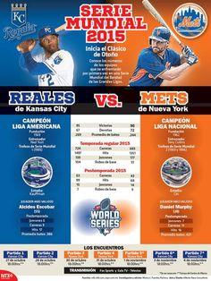 Conoce los números de los equipos que se enfrentarán por primera vez en una Serie Mundial del Béisbol de las Grandes Ligas. Candidman #Curiosidades Infografias Candidman Clásico de Otoño Infografía Infografías Kansas City Mets Nueva York Reales Serie Mundial World Series @candidman