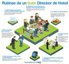 7 Rutinas de un buen Director de Hotel