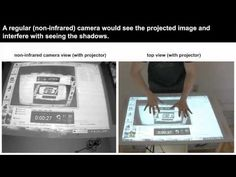 DIY multitouch table (like Microsoft Surface)