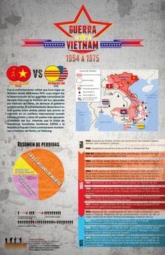 """ITESM, Campus Hidalgo. Infografía """"Guerra de Vietnam"""", Alejandro Yáñez..."""