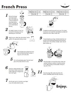 The Perfect Cup of Coffee, Illustrated