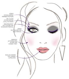 Urban Decay Smokey look with a pop of color