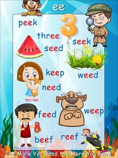 words with ee in them poster - Free & Printable - Ideal for classroom books and phonics lessons Phonics Blends, Abc Phonics, Phonics Lessons, Phonics Words, Phonics Reading, Jolly Phonics, Spelling Activities, Teaching Phonics, Preschool Learning
