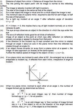 CBSE Class 12 Physics Notes: Ray Optics - Characteristics of Reflection by a Plane Mirror