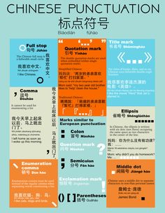 12 Most Common Chinese Punctuation - Vivid Chinese Mandarin Lessons, Learn Mandarin, Chinese Phrases, Chinese Words, Learn Chinese, Learn Korean, Chinese Lessons, Spanish Lessons, Teaching Spanish