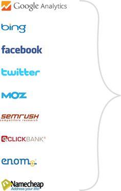 Internet Marketing Tools and Analytics - AffiloTools   Affilorama