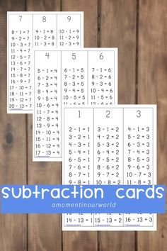 A couple of weeks ago, I created multiplication cards, division cards and addition cards to help our boys. This week I have…