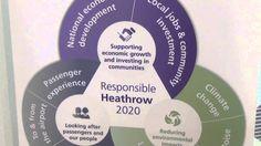 Heathrow Sustainability Partnership Event - October 1, 2014