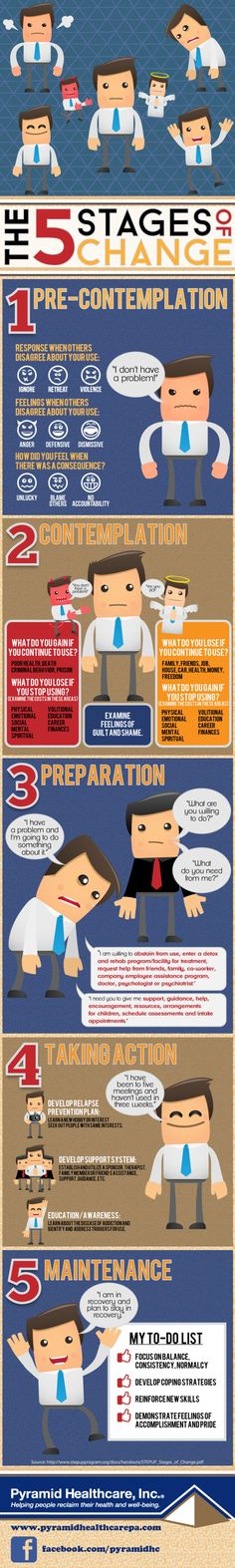 The 5 Stages of Change (drug & alcohol addiction) #infographic