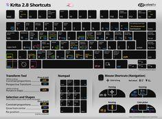 krita-keys2.8-short_dark2