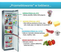 Odżywiaj się zdrowo: Jak układać żywność w lodówce? Life Hacks, Sweet Home, Organization, Cleaning, Health, Food, Bullet, House, Pulley