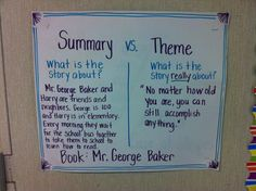 Summary vs. Theme anchor chart
