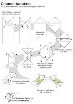 Diagram for Ornament kusudama