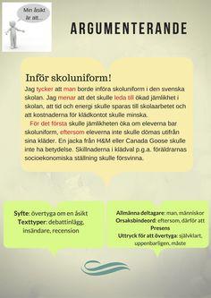 Texttyper – Poster by AC Norman Teaching Writing, Teaching English, All Tenses, Learn Swedish, Swedish Language, School Posters, Teaching Materials, School Hacks, Anchor Charts