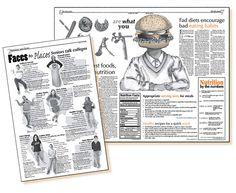 Tech Learning : Integrating Visual Literacy