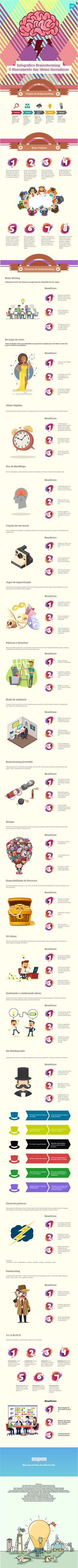 Infografico-Brainstorming-2
