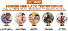 This could be cost you your life. As if losing muscle mass, bone density, and your sex drive to low T levels wasn't bad enough, new research shows the decline can also increase your risk of #prostate #cancer, #heart #disease, Erectile dysfunction problem and even death.