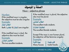 Noun-Adjective phrase Number
