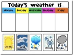 Free Printable Preschool Weather Charts | Go outside if you want kids to notice the weather.