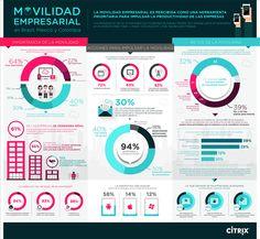 Reporte de movilidad y seguridad empresarial en Colombia