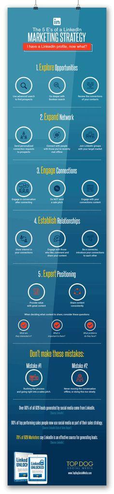 LinkedIn URL On Resume Example. Vice President Sales Business ...