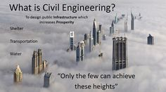 How to become a #civil engineer----this image has an engineer's grammar too.
