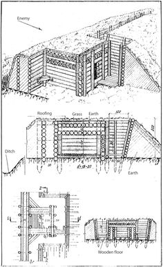 World War 1 type defensive trench construction schematics. Military Tactics, Military Art, Military History, Camping Survival, Survival Kit, Survival Skills, Military Engineering, Larp Armor, Underground Homes