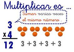 multiplicar es - Cerca amb Google