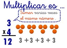 multiplicar es - Cerca amb Google Math Anchor Charts, School Worksheets, Math For Kids, Algebra, Craft Activities, Tips, Classroom, Google, Ideas Para