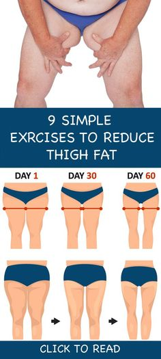 Lady Fitness, Fitness Workout For Women, Fitness Diet, Yoga Fitness, Fitness App, Fitness Style, Fitness Humor, Fitness Logo, Reduce Thigh Fat