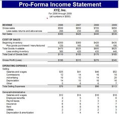 Pro Forma Statement Example  Google Search  Pro Forma Financial