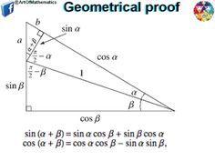 BLOG DEL DEPARTAMENTO DE CIENCIAS Y TECNOLOGÍA : Trigonometría