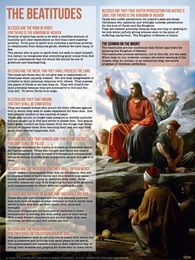 The Beatitudes Explained Poster - Catholic to the Max - Online Catholic Store
