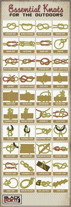 Essential knots for the outdoors!!  - Imgur