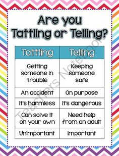 FREE Tattling vs. Telling **Freebie** from Teach at the Beach on TeachersNotebook.com - (6 pages) - 6 posters with different colorful background showing the difference between tattling and telling (or reporting).