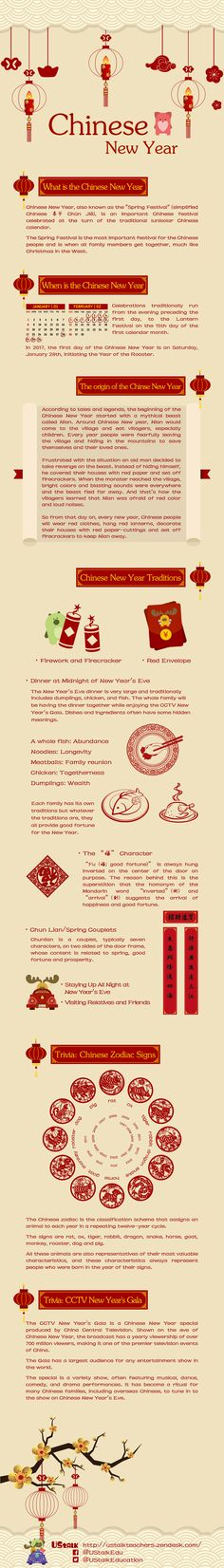 ustalk e learning infographics on chinese new year learn - Chinese New Year Superstitions