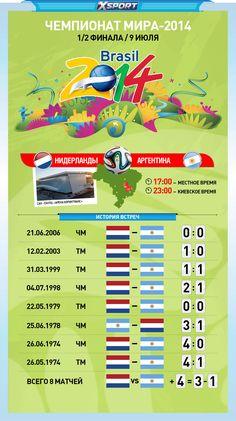 Ждем сенсации от Нидерландов и Аргентины. ЧМ-2014. День двадцать третий... Голландия - вперёд!