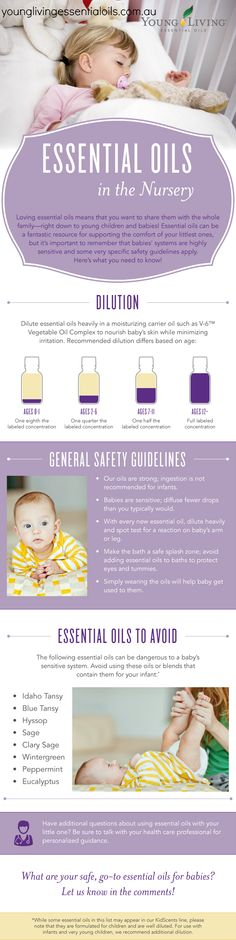 Loving essential oils means that you want to share them with the whole family-right down to young children and babies! Check out the Blog post that gives you what you need to know!