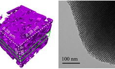 Mesostructured silicon particle. Left: transmission X-ray microscopy 3D data set of one region, suggesting spongy structures. The purple square measures 8.28 microns along the top edges, which is much less than the width of a human hair. Right: transmission electron microscopy image showing an ordered nanowire array. The 100-nanometer scale bar is 1,000 times narrower than a hair.  Tian Lab.
