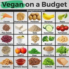29 Charts That Will Help You Embrace A Vegan Lifestyle I buy all of these foods on a weekly basis, they are basically the staple foods that I can make meals out of. Vegan is not expensive! Vegan Food List, Vegetarian Recipes, Healthy Recipes, Simple Recipes, Vegetarian Sandwiches, Vegan Recipes Beginner, Going Vegetarian, Cheap Recipes, Vegetarian Dinners