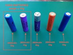 How to know fake 18650 batteries? - YouTube