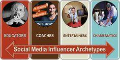 Influencer types