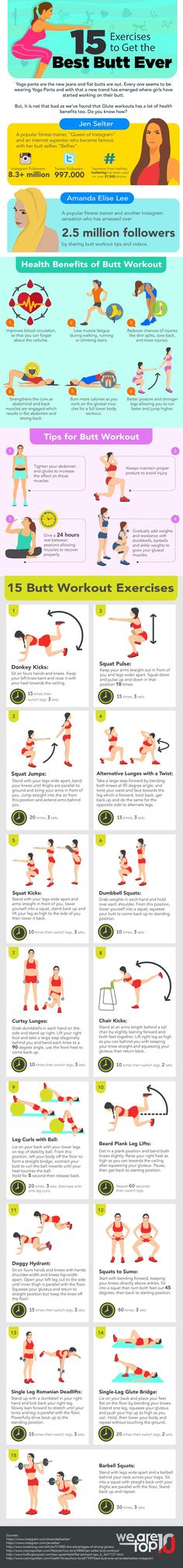 5 Best Butt Exercise