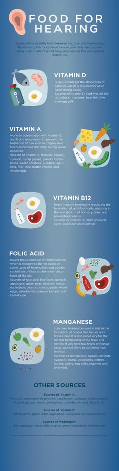 INFOGRAPHIC: We all know that vitamins work to keep us healthy, but did you know that vitamins can help your hearing as well? Studies show possible links between nutrition and hearing loss.Here are some foods that are chock full of ear-friendly vitamins. Add them to your grocery list today! Source:Widex Listen Now, Magazine 3