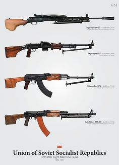 'Cold War Light Machine Guns of the Soviet Union' Poster by nothinguntried Military Weapons, Weapons Guns, Airsoft Guns, Guns And Ammo, Light Machine Gun, Machine Guns, Art Of Manliness, Weapon Concept Art, Cool Guns