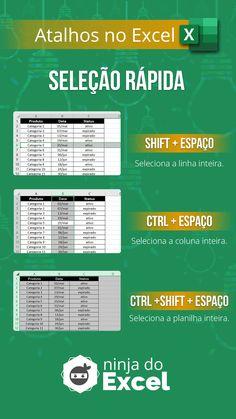 Microsoft Excel, Creative Computing, Software, Computer Lessons, E Words, School Plan, Marketing Digital, Knowledge, Photoshop