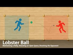 24 Second Clock -  Lobster Ball (Net & Wall Games)